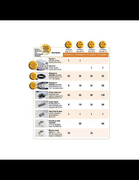Kit de Nebulización Profesional.ECO 60.15